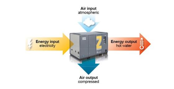 Atlas-Copco-Process-Hot-Water.jpg