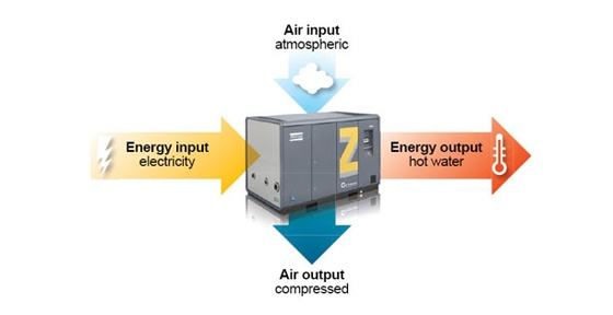 Atlas_Copco_Energy_Recovery.jpg